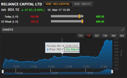 Reliance Capital_8_16-3-2017