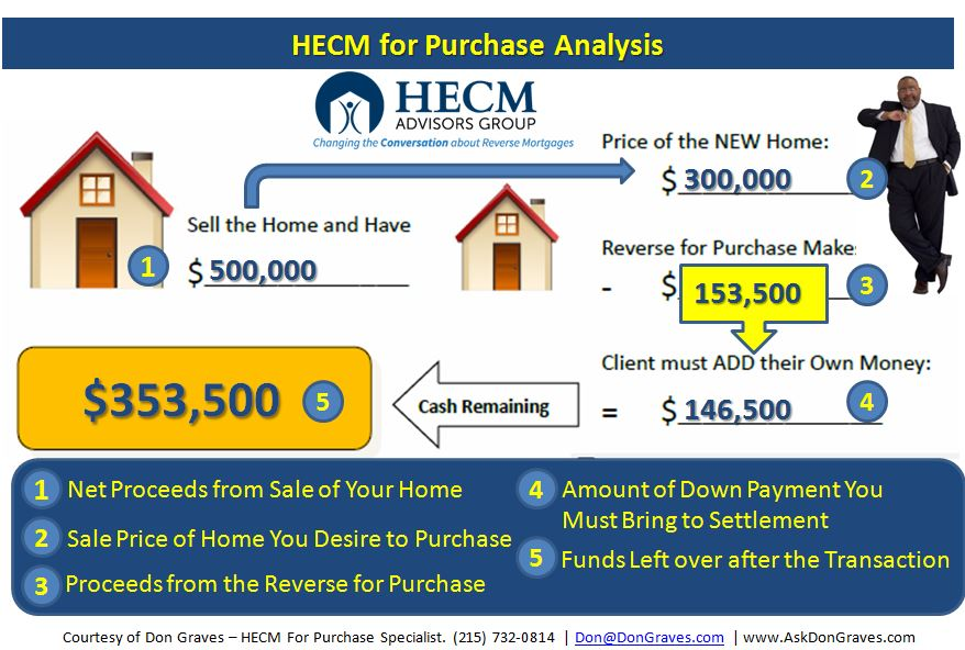 H4P 500-300-350