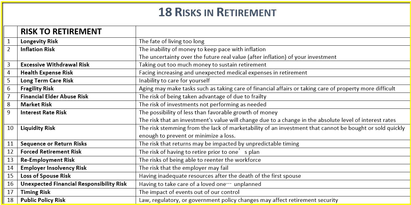 18_Risks