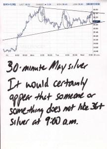 Silver-manipulation