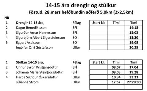 urslit_fostud_UMI2014_ganga-2