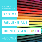 A March 2017 study revealed that 20% of millennials identified as LGBTQ