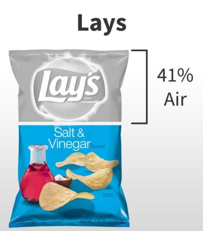 percent-air-amount-chips-bags-32-e1531296727101