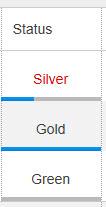 Award Wallet's Status Meter