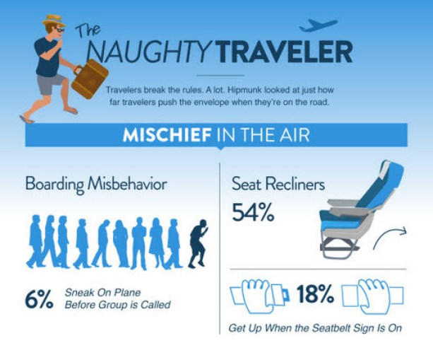 Hipmunk Naughty Travelers Infographic airlines