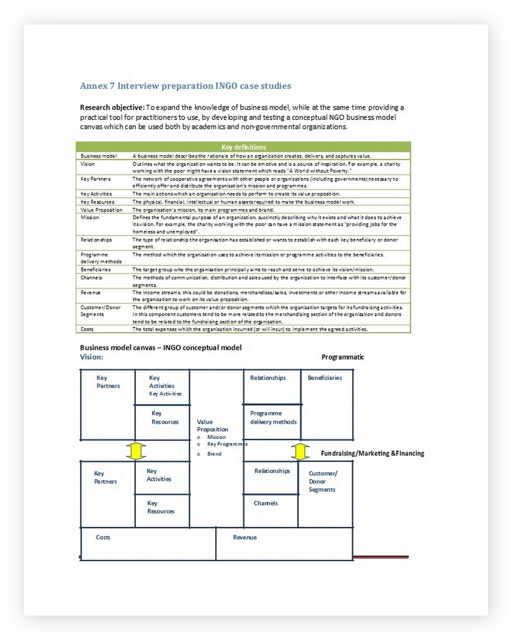 Business Model Canvas Template Word : business, model, canvas, template, Business, Model, Canvas, Template, Hennessy, Events