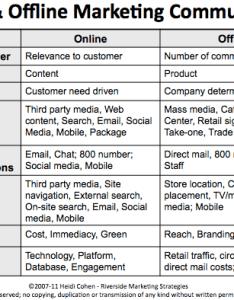 also where   your marketing communication chart heidi cohen rh heidicohen