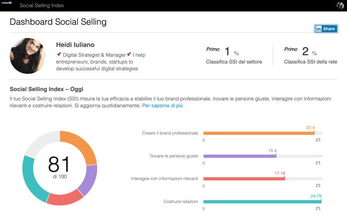 Il mio Social Selling Index di a luglio 2019
