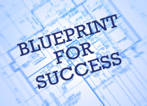 integrated self - blueprint for success