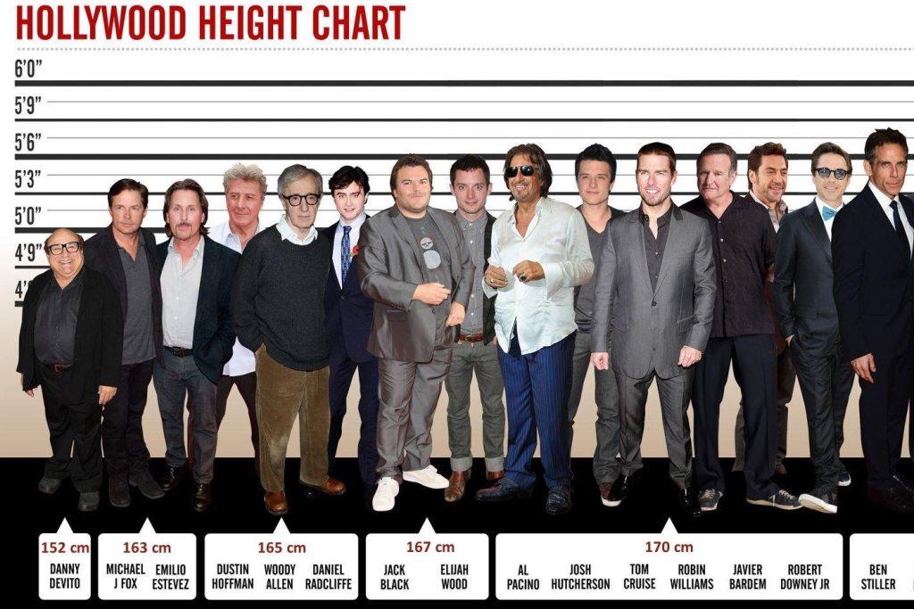 Ben Stiller's height 5