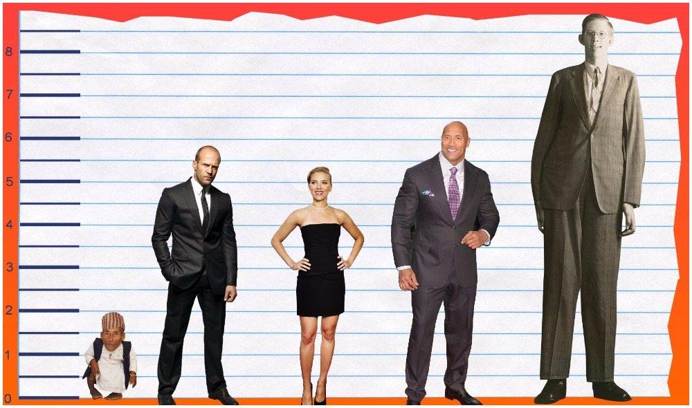 Jason Statham's height 5