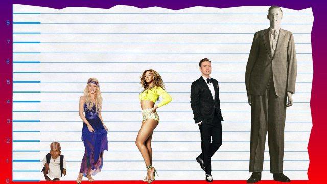 Shakira's height 4
