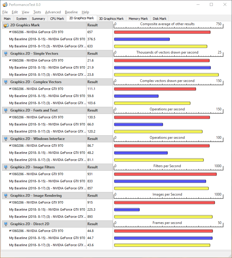 Spectre and 2D benchmarks