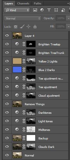 Making of Acacia - Photoshop