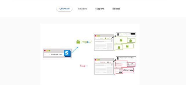 HTTPS Everywhere tool