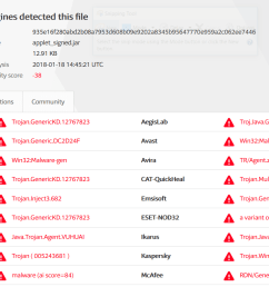 according to virustotal 25 antivirus engines out of 58 have detected this jar archive as malicious  [ 1536 x 801 Pixel ]