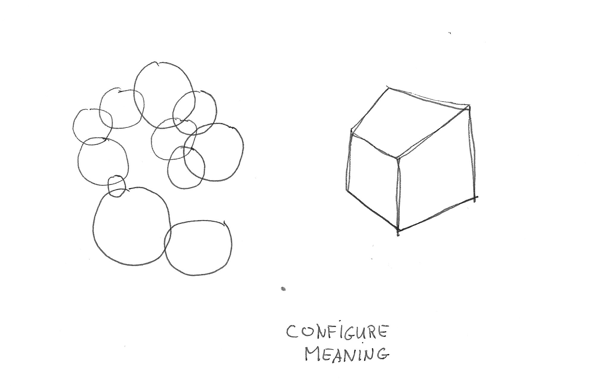 Configure Definition Of Configure By Merriam Webster