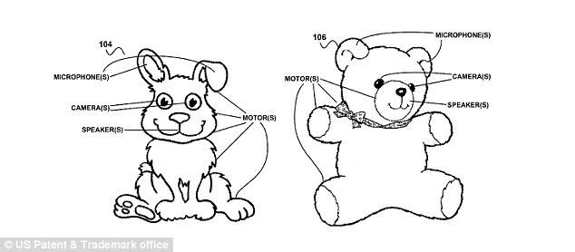 Google Patents Disturbing Children 'Toys' Capable of