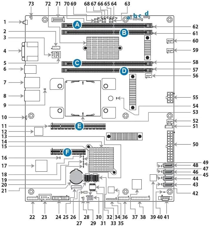 Tyan: OpenPower-Entwickler-System für unter 3000 Euro