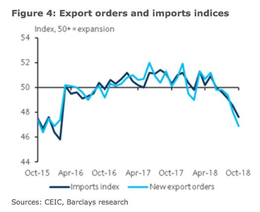 ExportsImports