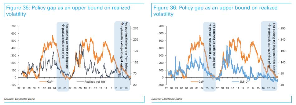 PolicyGap