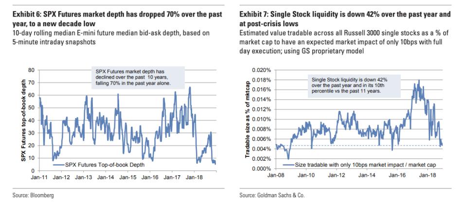 Liquidity3