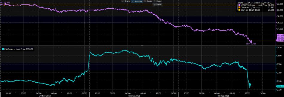 Stocks2s10s