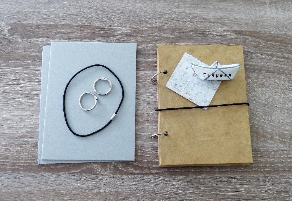 Material für DIY Reisetagebuch