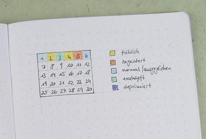 Mood Tracker mit Kästchen und Farben