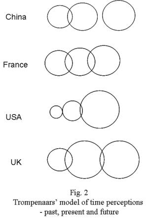 Some info about Studies In Comparative International