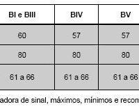 ____4.3.5 Rede Individual de Cabos Coaxiais