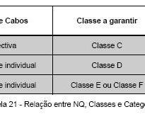 ____6.5.1 Generalidades