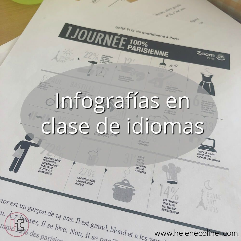 infografías helene colinet recursos profesores idiomas tprs españa