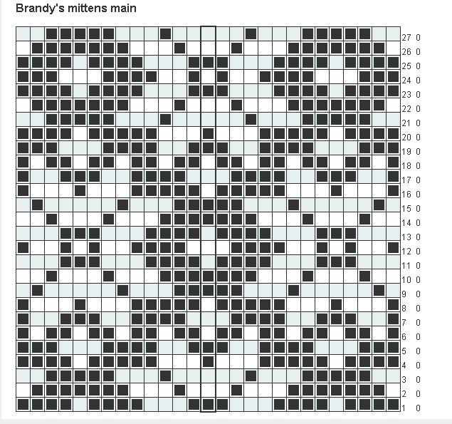 Knitting charts and things (3/6)