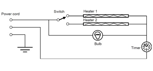 small resolution of toaster oven wiring diagram
