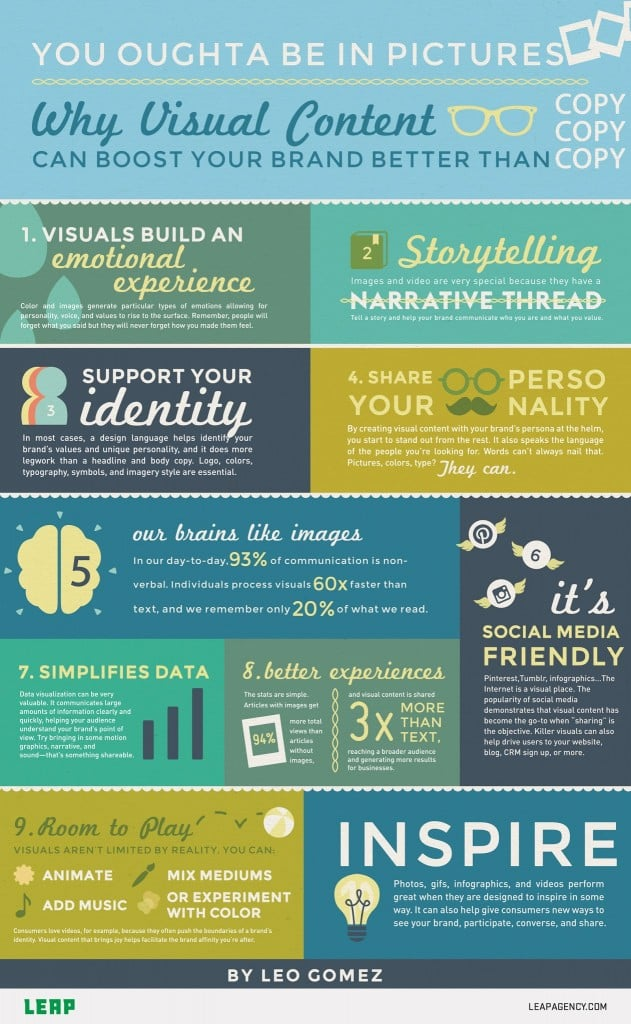 10-reasons-visual-content-is-more-important-than-written-content-infographic