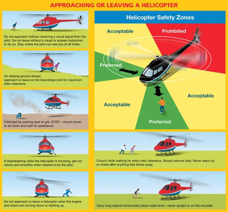Rules to approach and leave the helicopter