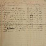 Βιβλίο Ληξιαρχικών Πράξεων, Πατριαρχείο Αλεξανδρείας. Διακρίνεται το όνομα του Αλεξανδρινού ποιητή, Κωνσταντίνου Καβάφη