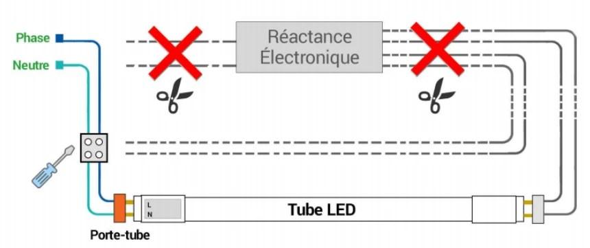 Câblage Tube LED