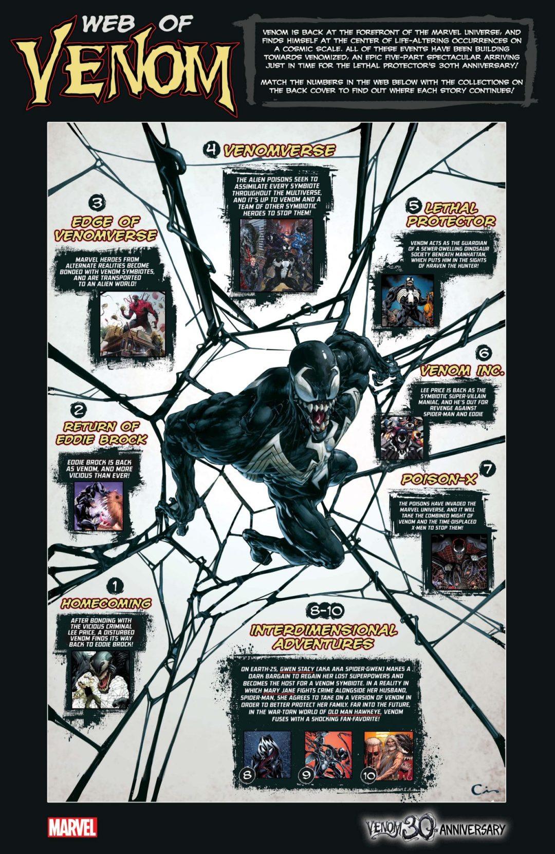 Venom's 30th Anniversary is Here!