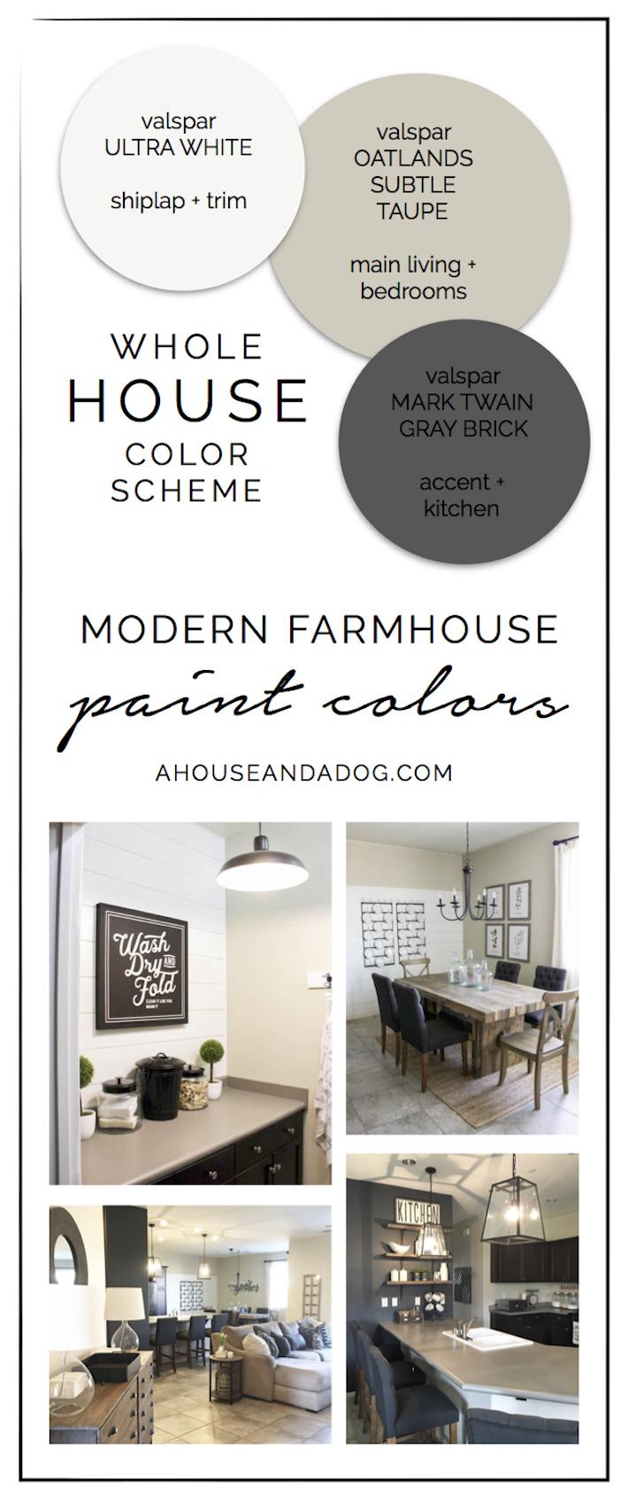 Whole House Color Scheme Paint Colors hello Allison