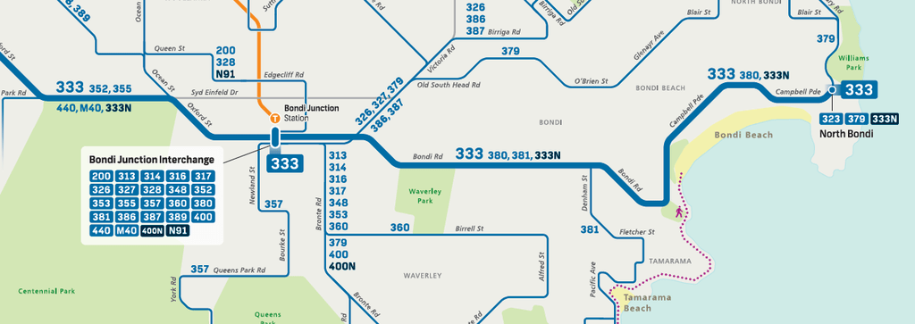 Travel Map - Waverley Bus Routes