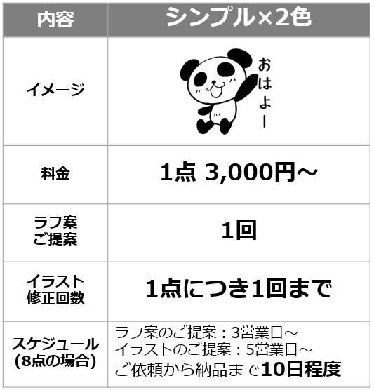 制作費 LINEスタンプ シンプル×2色