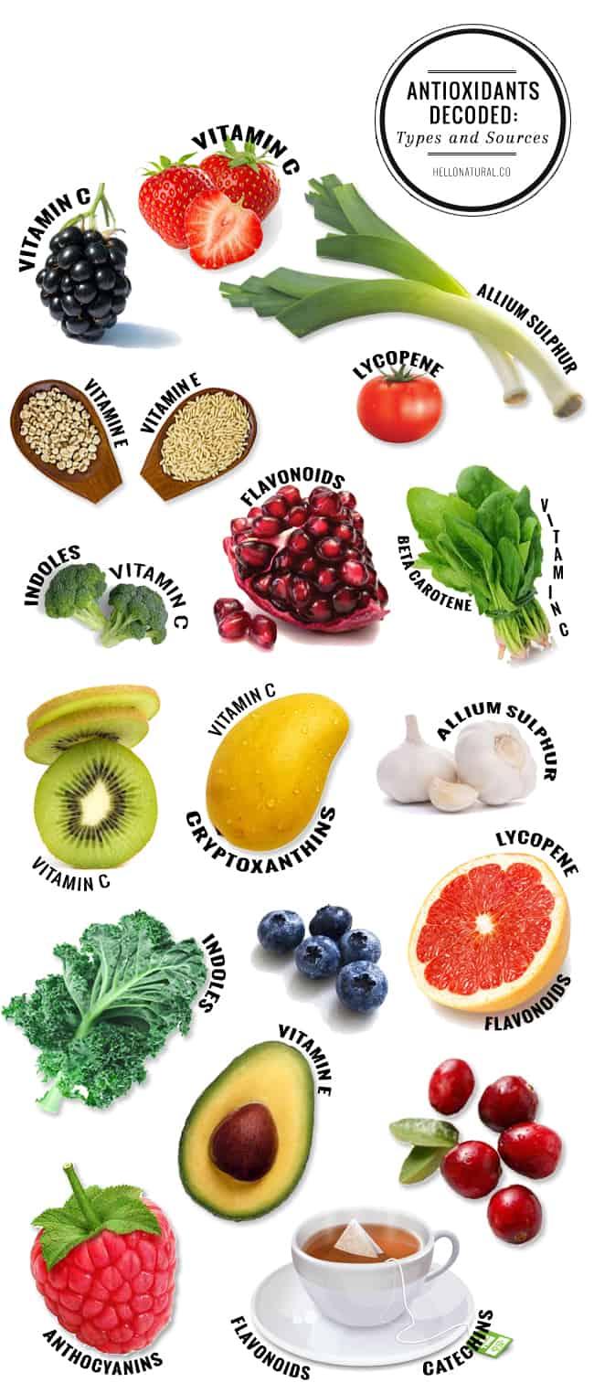 10 Essential Antioxidants For Glowing Skin Hello Glow