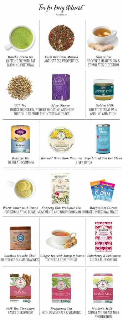 A Holistic Nutritionist's Guide to Medicinal Teas