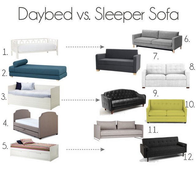 The Daybed vs Sleeper Sofa Debate