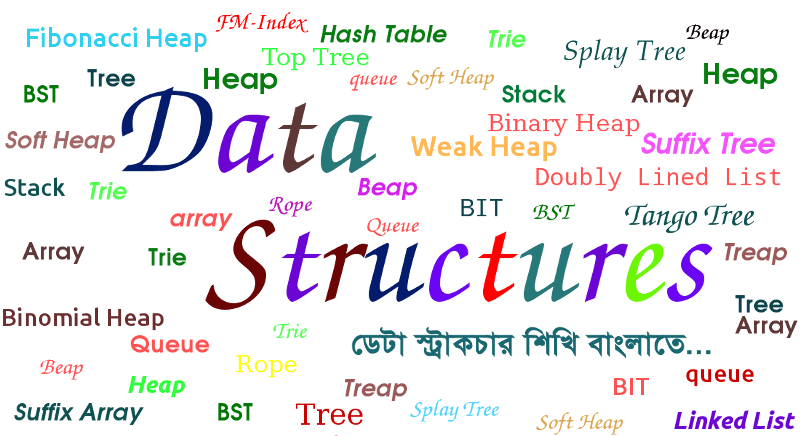 লিংকড লিস্ট – ৬ [Circular Doubly Linked List: Insert, Delete and Print]