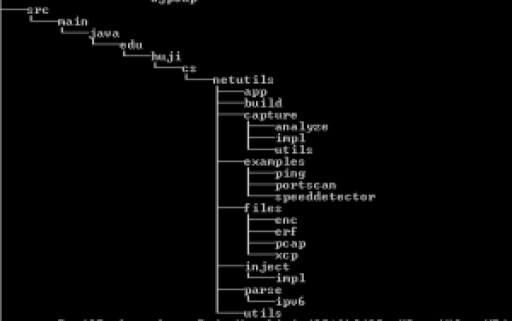 Windows File System Tree Structure