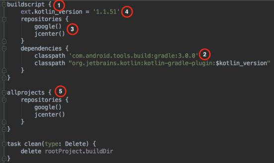 root project build.gradle