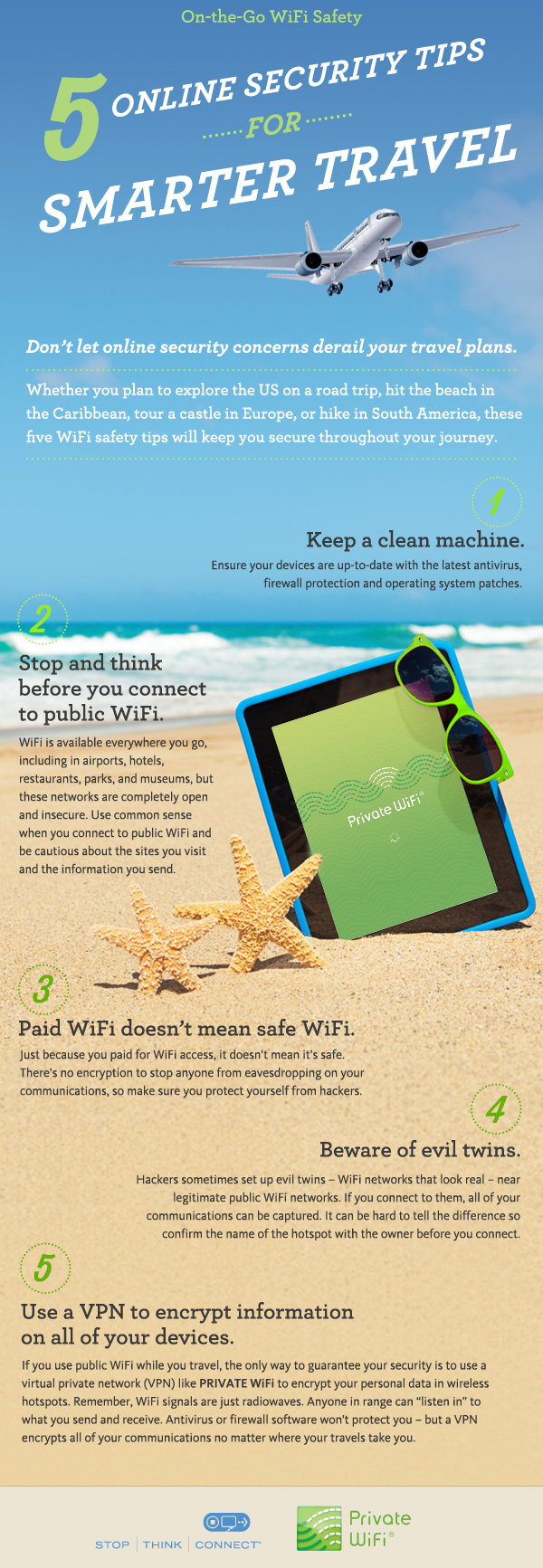 PrivateWifi Travel Safety